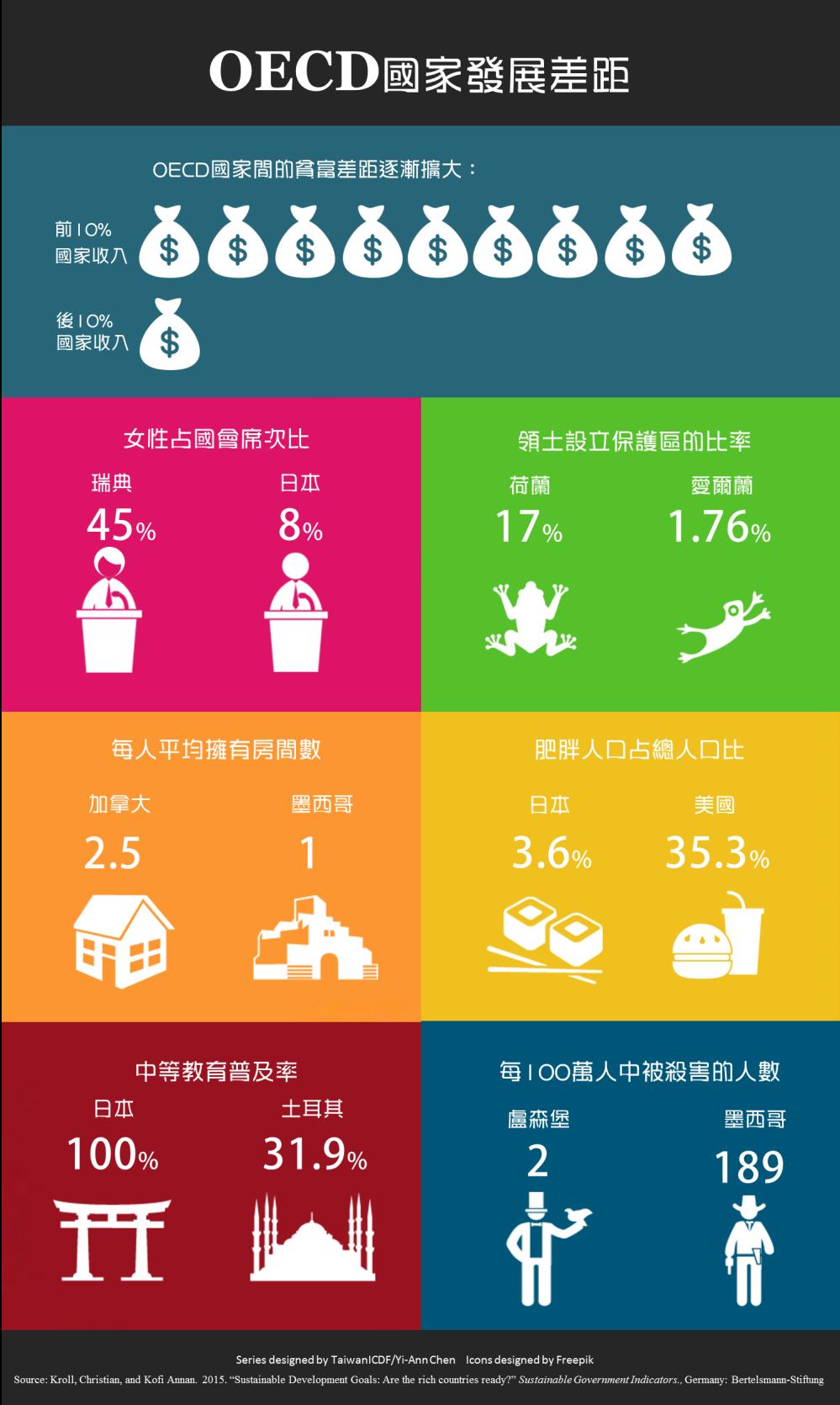 SDGs infographic final2